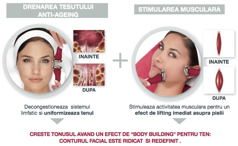 TRATAMENT HYDRADERMIE CELLULAR LIFT GUINOT